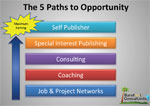 Five Paths to Earning