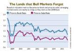 Emerging-Markets-chart