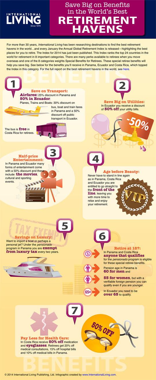 Retirement Haven Benefits Infographic
