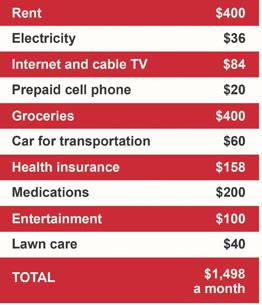 David-Cost-of-Living