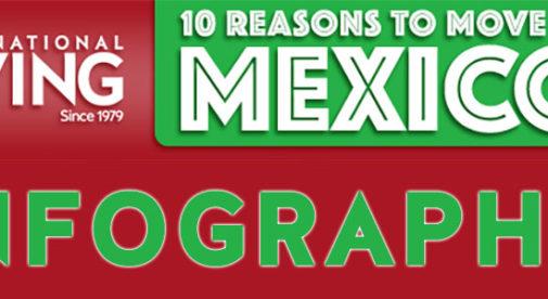 mexico infographic